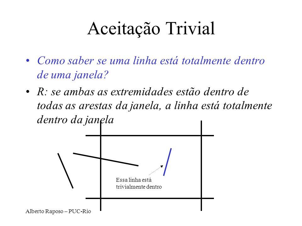 Aceitação Trivial Como saber se uma linha está totalmente dentro de uma janela