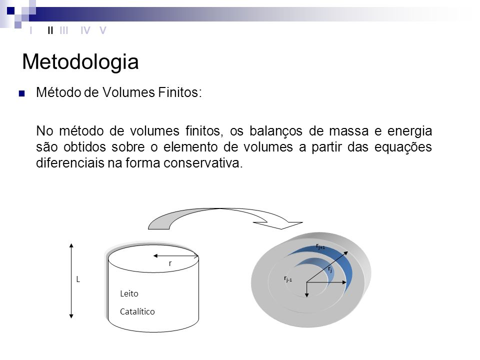Metodologia Método de Volumes Finitos: