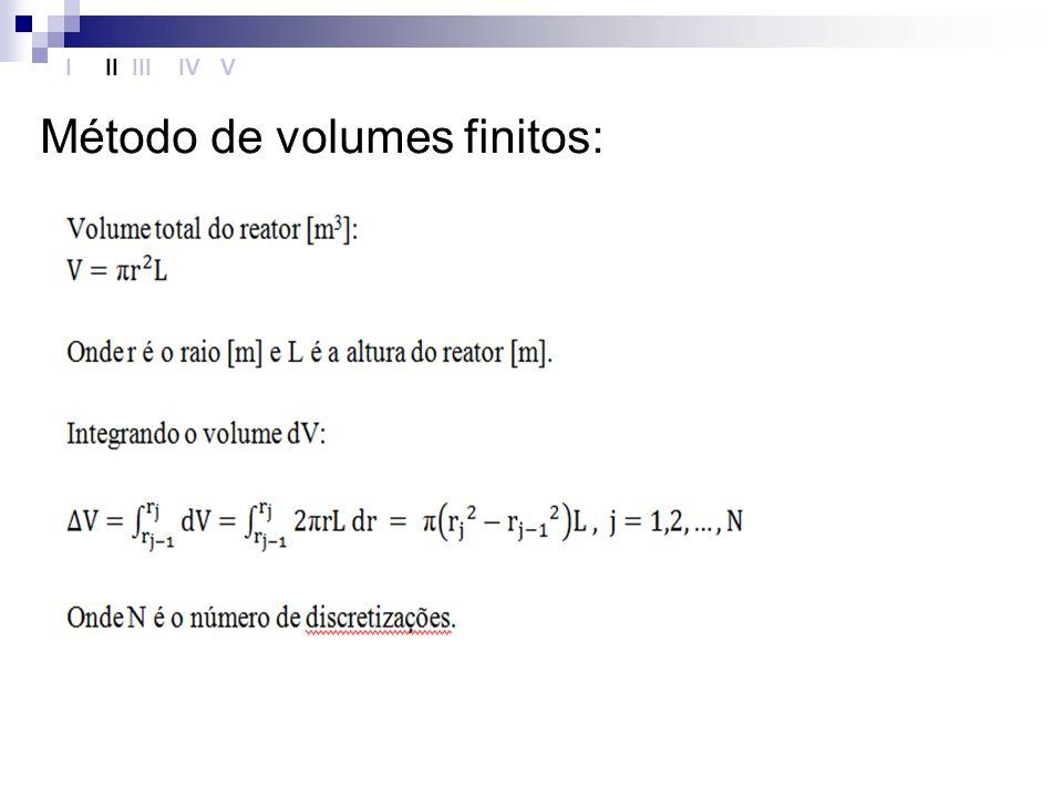 Método de volumes finitos:
