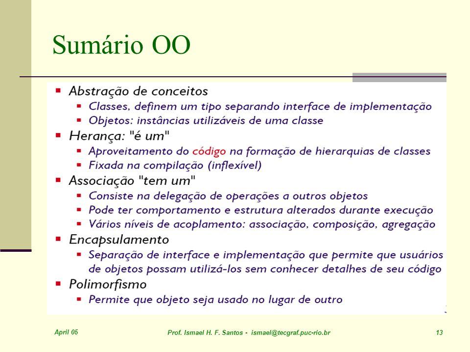 Sumário OOApril 05.Prof. Ismael H. F.
