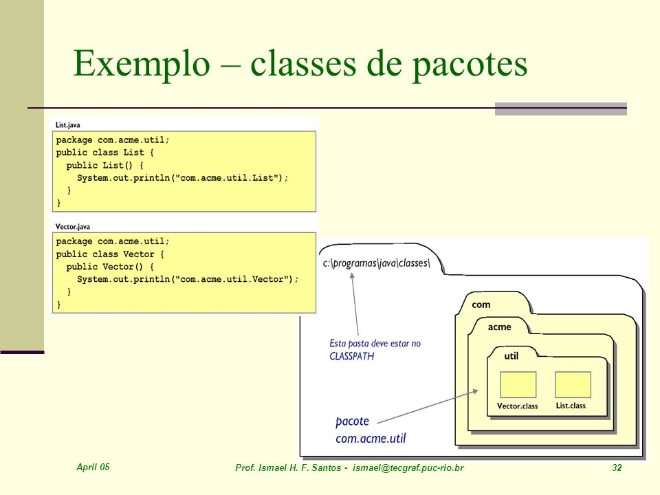 Exemplo – classes de pacotes