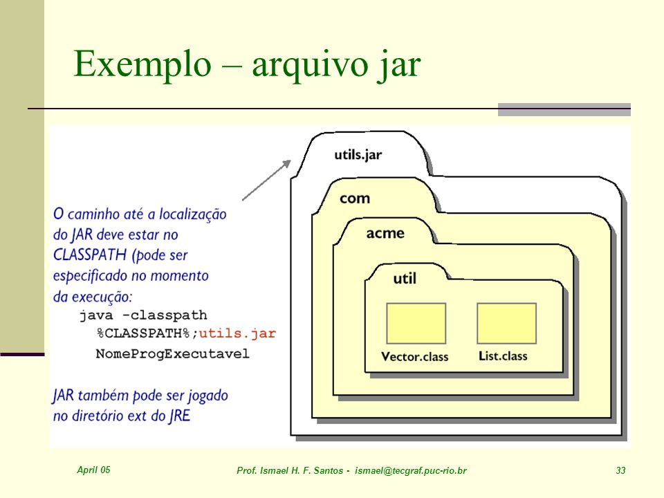 Exemplo – arquivo jar April 05