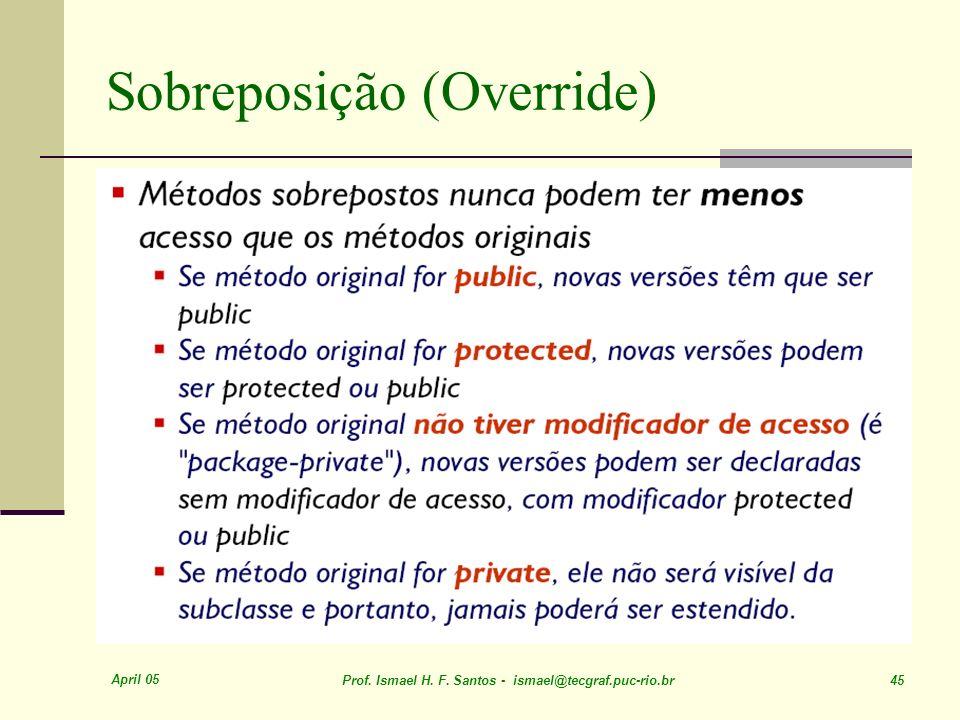 Sobreposição (Override)