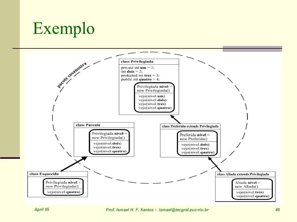 ExemploApril 05.Prof. Ismael H. F.