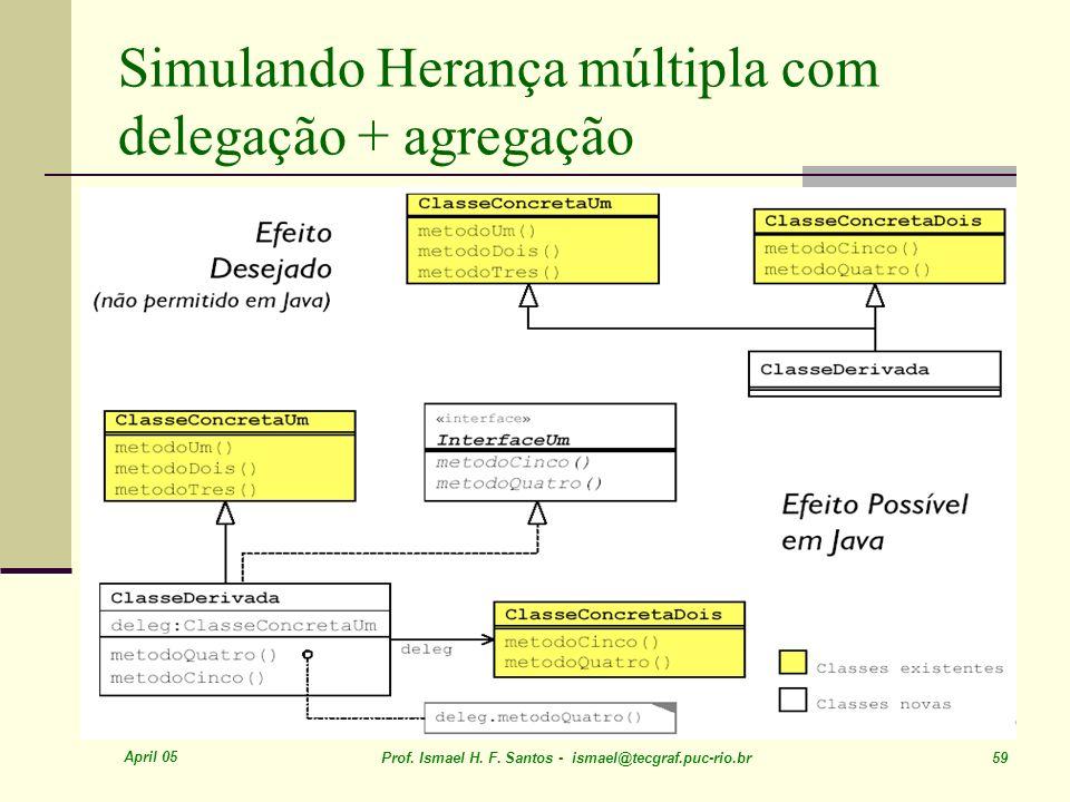 Simulando Herança múltipla com delegação + agregação
