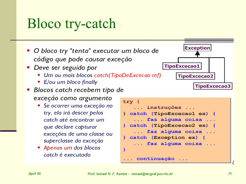 Bloco try-catch April 05. Prof. Ismael H. F.