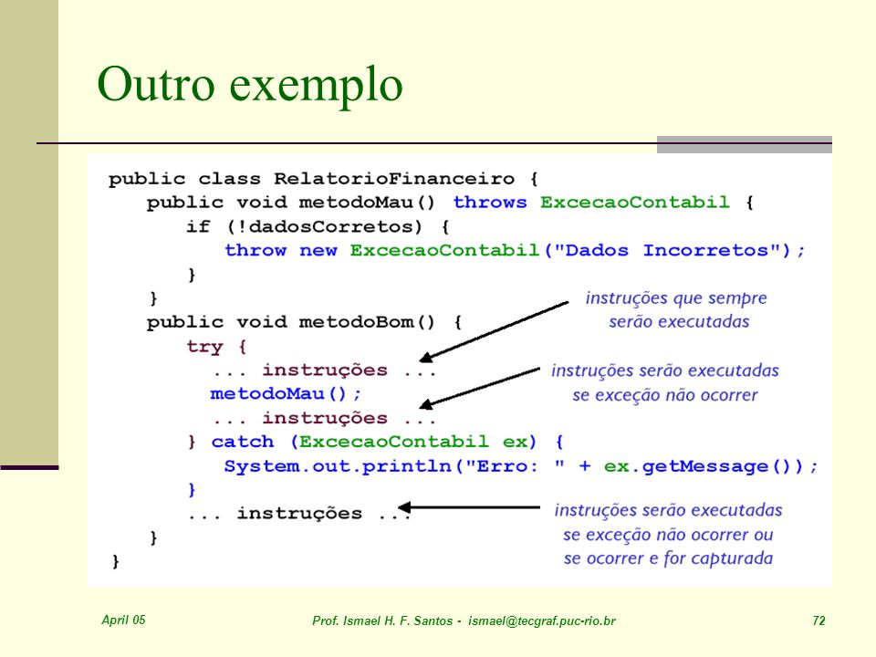 Outro exemplo April 05. Prof. Ismael H. F.