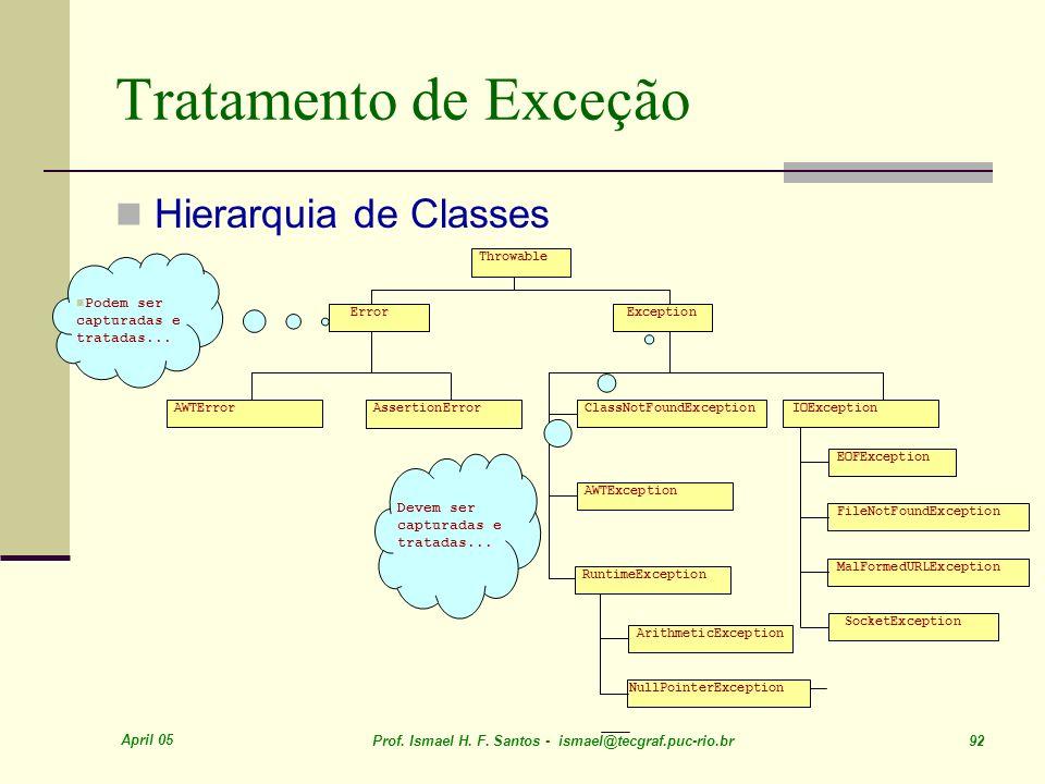 Tratamento de Exceção Hierarquia de Classes