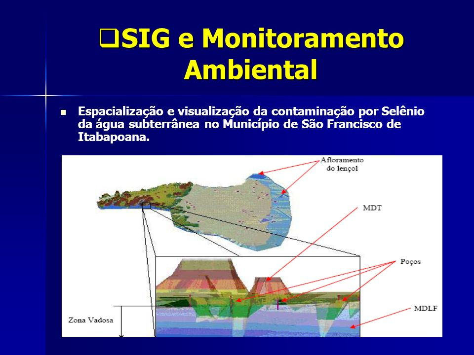 SIG e Monitoramento Ambiental