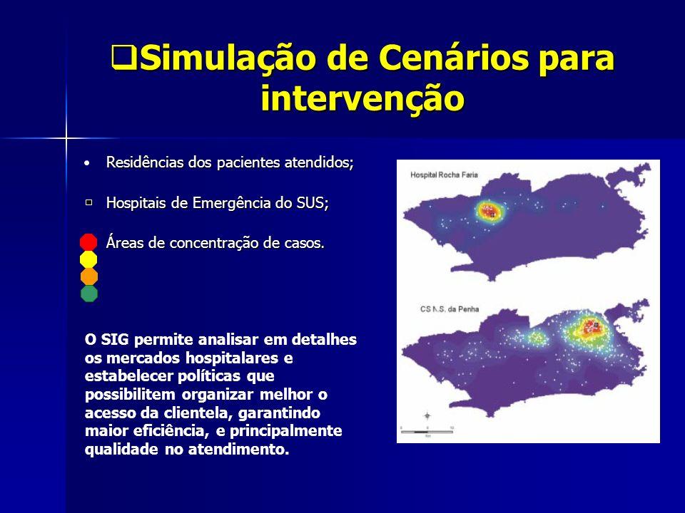 Simulação de Cenários para intervenção