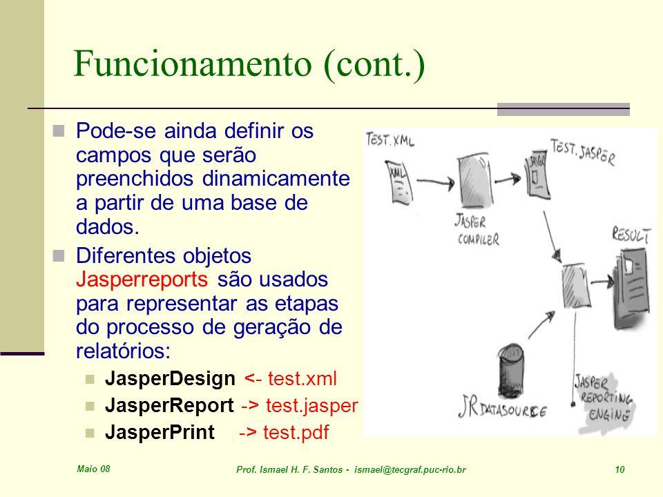 Funcionamento (cont.) Pode-se ainda definir os campos que serão preenchidos dinamicamente a partir de uma base de dados.