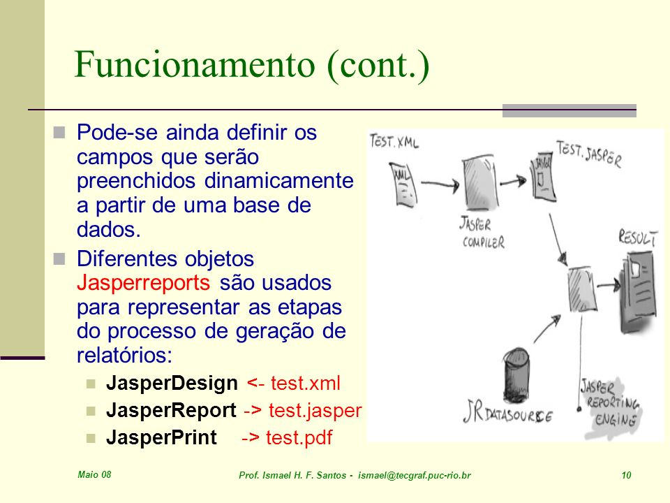 Funcionamento (cont.)Pode-se ainda definir os campos que serão preenchidos dinamicamente a partir de uma base de dados.