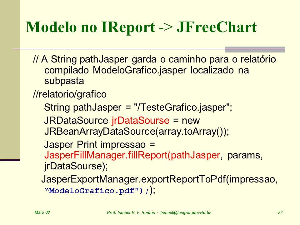 Modelo no IReport -> JFreeChart
