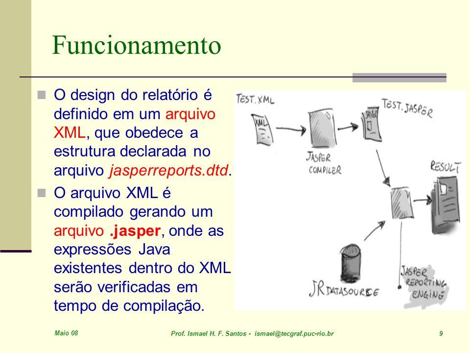 Funcionamento O design do relatório é definido em um arquivo XML, que obedece a estrutura declarada no arquivo jasperreports.dtd.