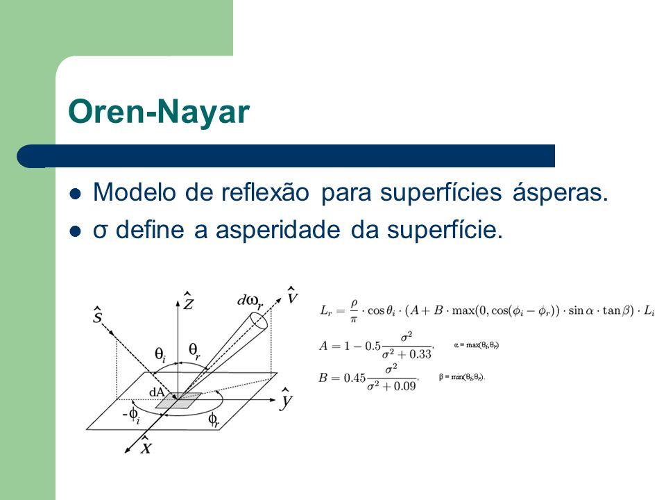 Oren-Nayar Modelo de reflexão para superfícies ásperas.