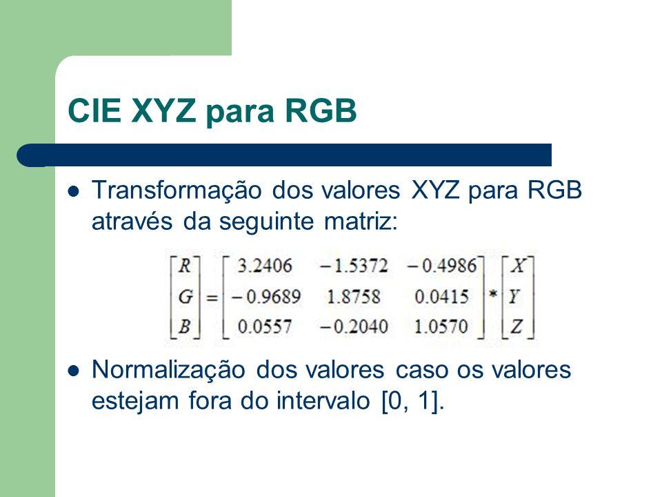 CIE XYZ para RGB Transformação dos valores XYZ para RGB através da seguinte matriz: