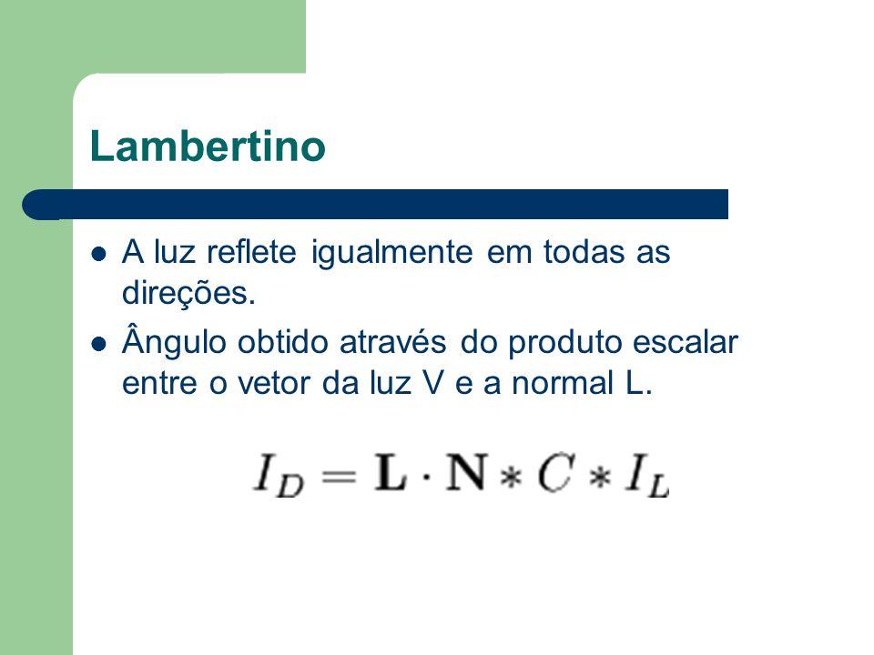Lambertino A luz reflete igualmente em todas as direções.