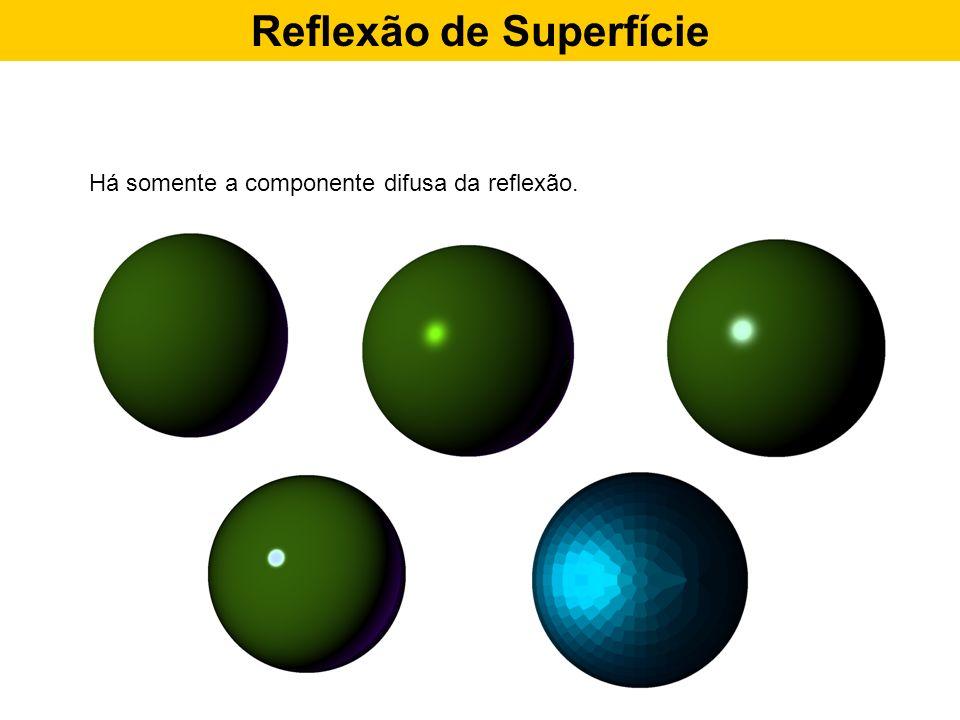 Reflexão de Superfície