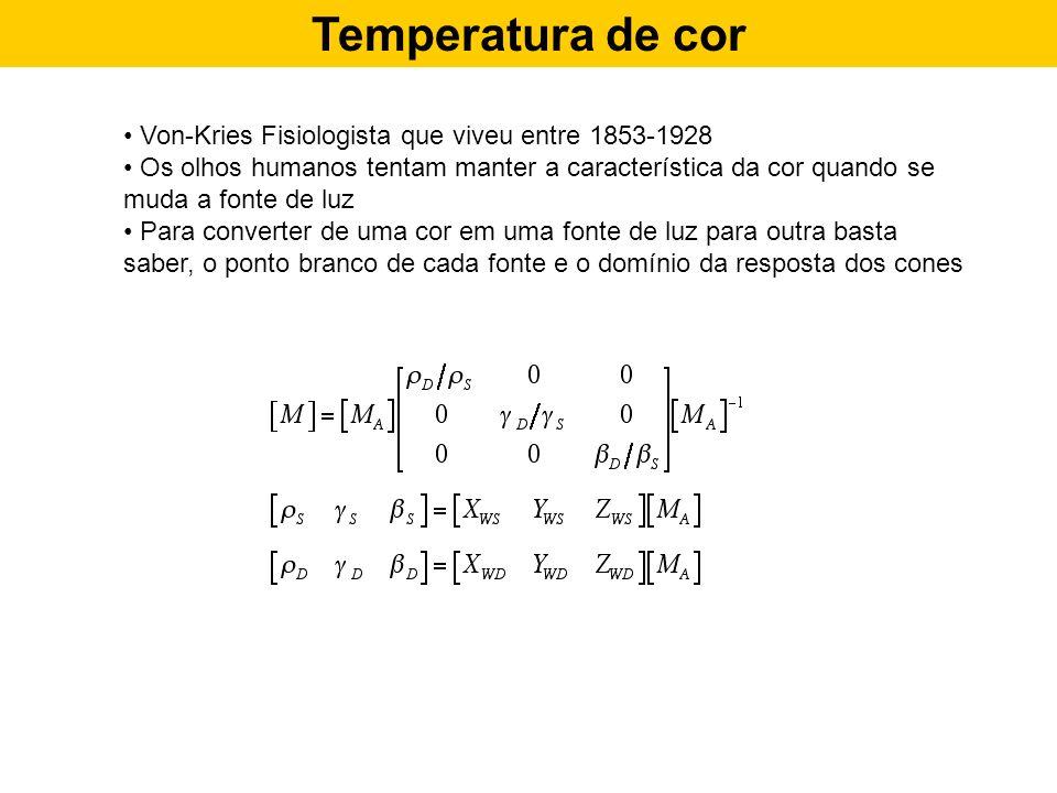 Temperatura de cor Von-Kries Fisiologista que viveu entre 1853-1928