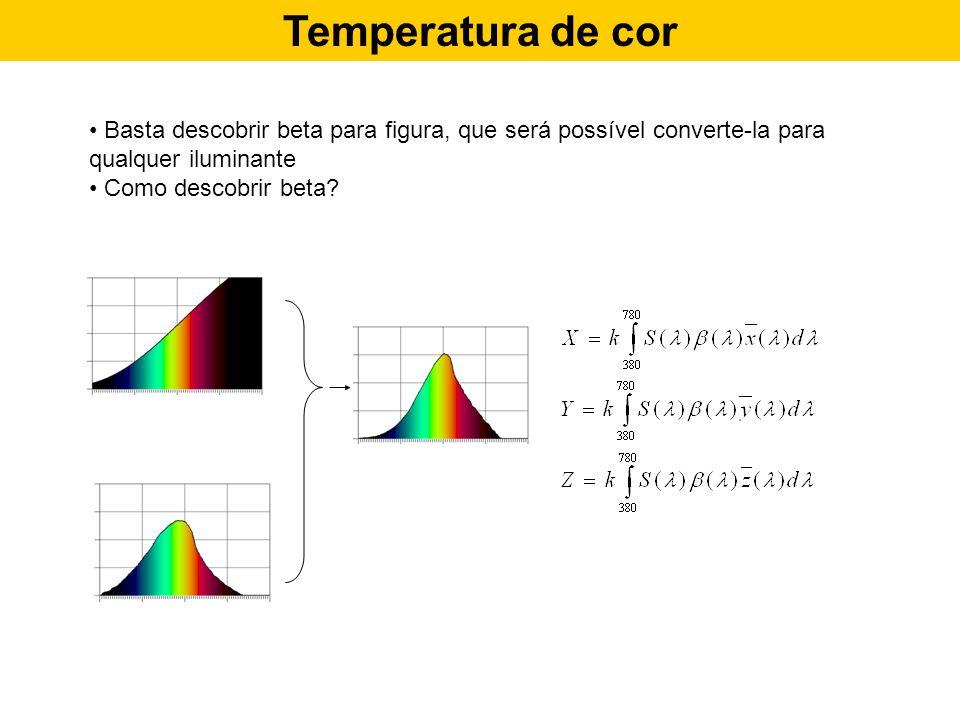Temperatura de cor Basta descobrir beta para figura, que será possível converte-la para qualquer iluminante.