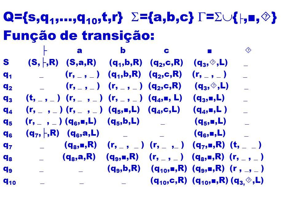Q={s,q1,…,q10,t,r} ={a,b,c} ={├,■,} Função de transição: