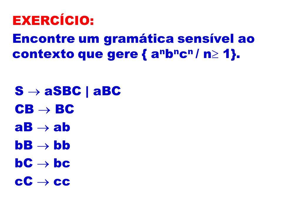 EXERCÍCIO:Encontre um gramática sensível ao contexto que gere { anbncn / n 1}. S  aSBC | aBC. CB  BC.