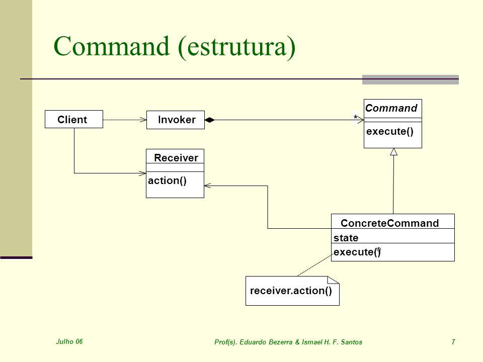 Command (estrutura) Command Client Invoker * execute() Receiver