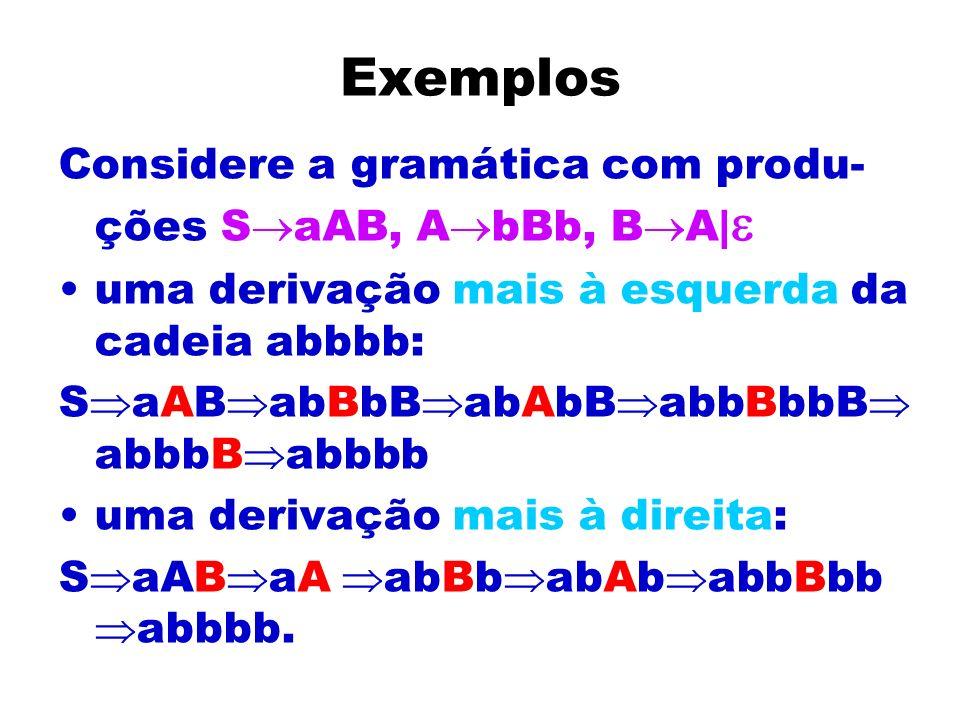 Exemplos Considere a gramática com produ-ções SaAB, AbBb, BA|