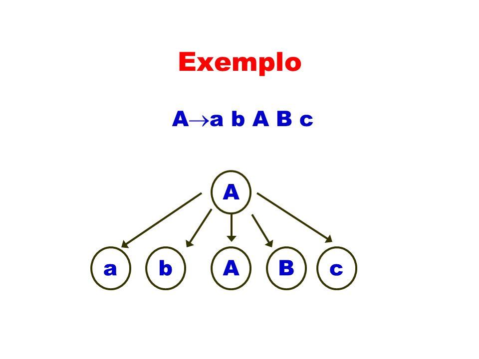 Exemplo Aa b A B c A a b B c