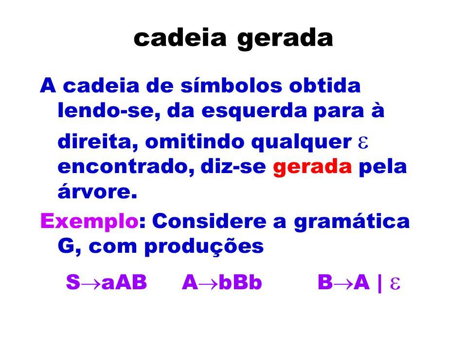 cadeia gerada A cadeia de símbolos obtida lendo-se, da esquerda para à direita, omitindo qualquer  encontrado, diz-se gerada pela árvore.