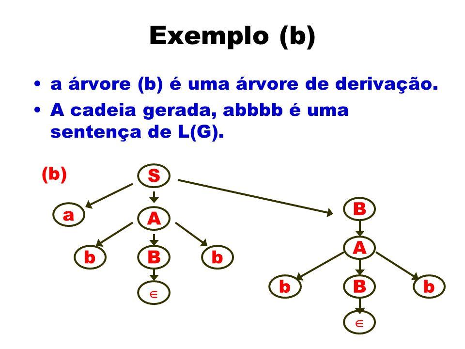 Exemplo (b) a árvore (b) é uma árvore de derivação.
