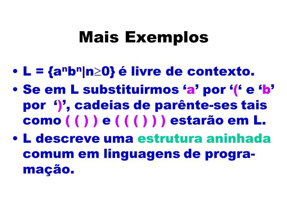 Mais Exemplos L = {anbn|n0} é livre de contexto.