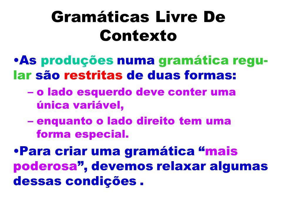 Gramáticas Livre De Contexto