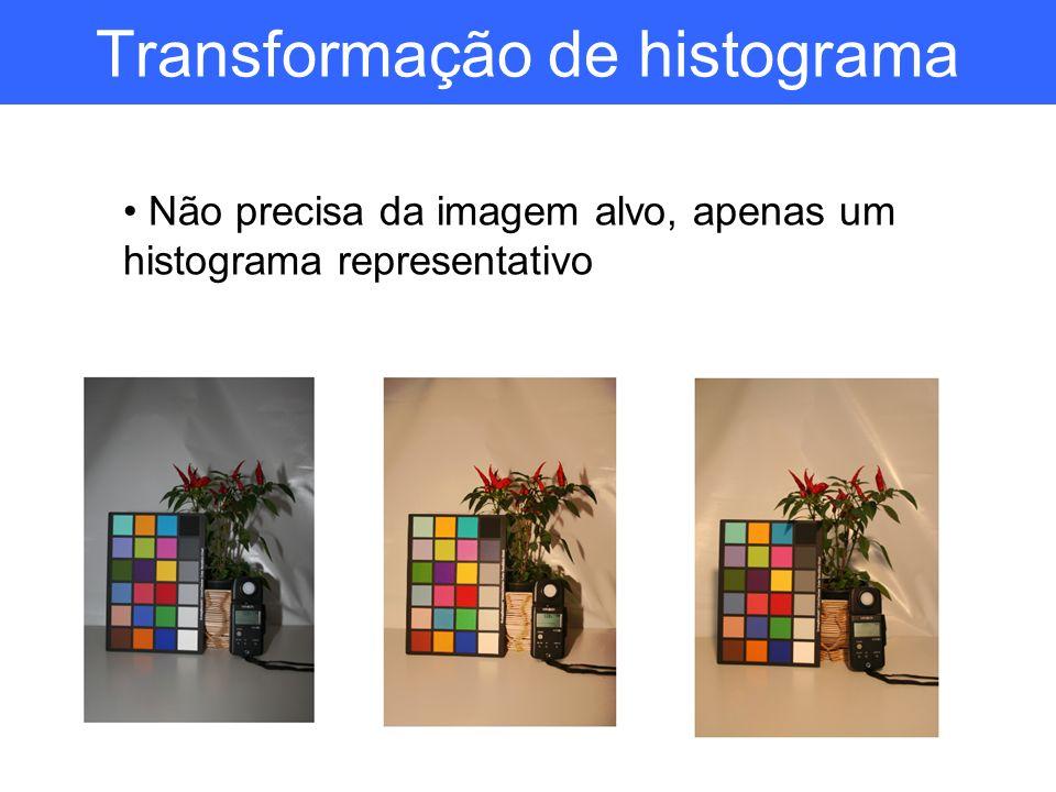 Transformação de histograma