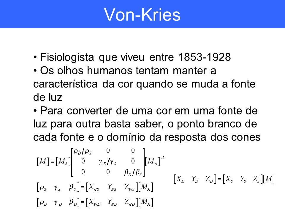 Von-Kries Fisiologista que viveu entre 1853-1928