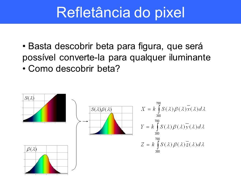 Refletância do pixel Basta descobrir beta para figura, que será possível converte-la para qualquer iluminante.