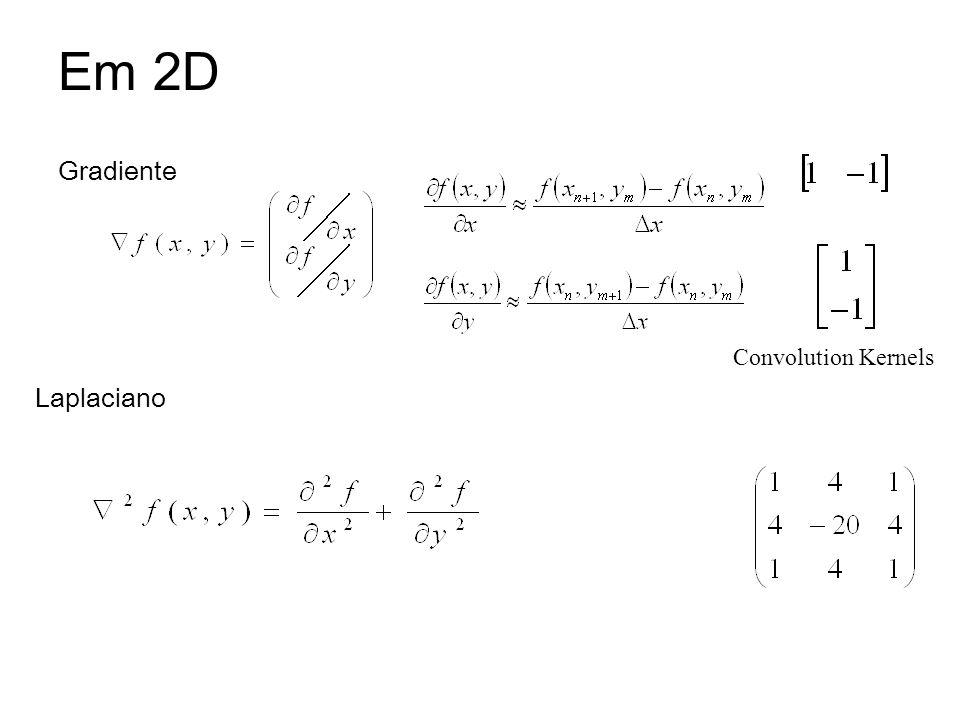 Em 2D Gradiente Convolution Kernels Laplaciano