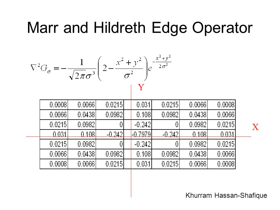 Marr and Hildreth Edge Operator