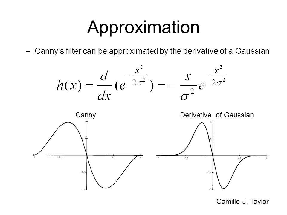 Approximation Canny's filter can be approximated by the derivative of a Gaussian. Canny. Derivative of Gaussian.