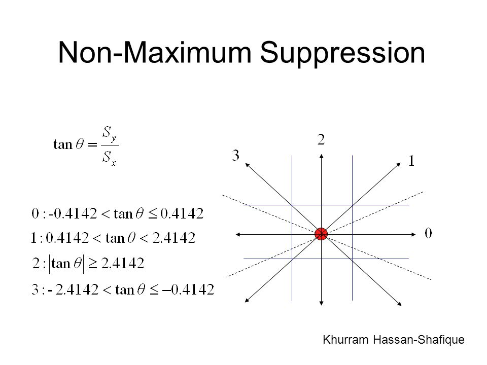 Non-Maximum Suppression