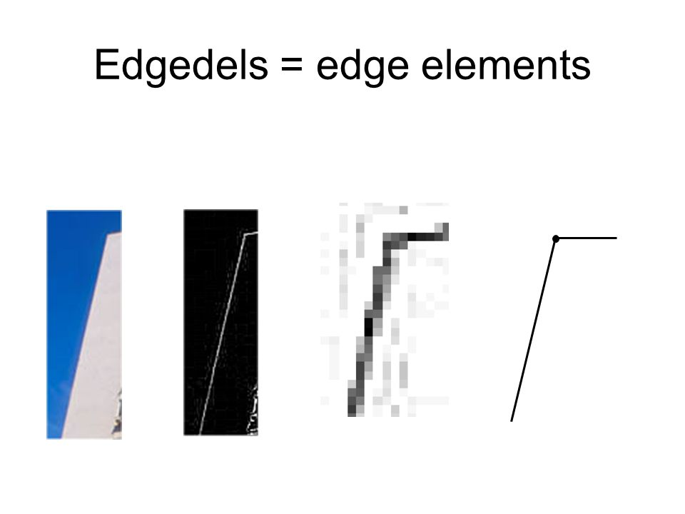 Edgedels = edge elements
