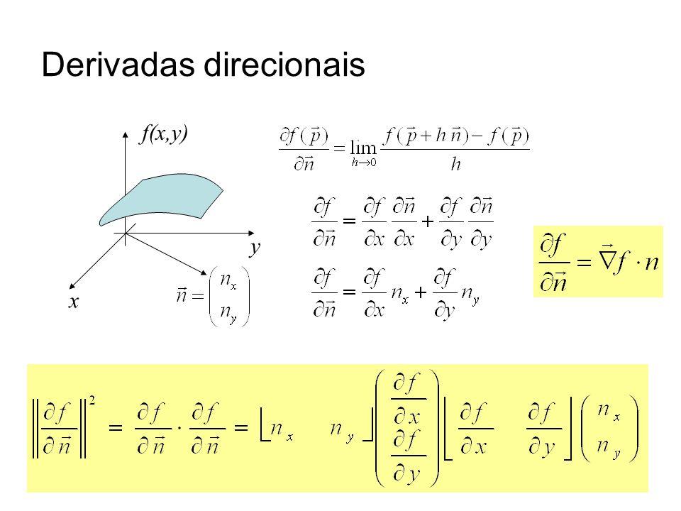 Derivadas direcionais
