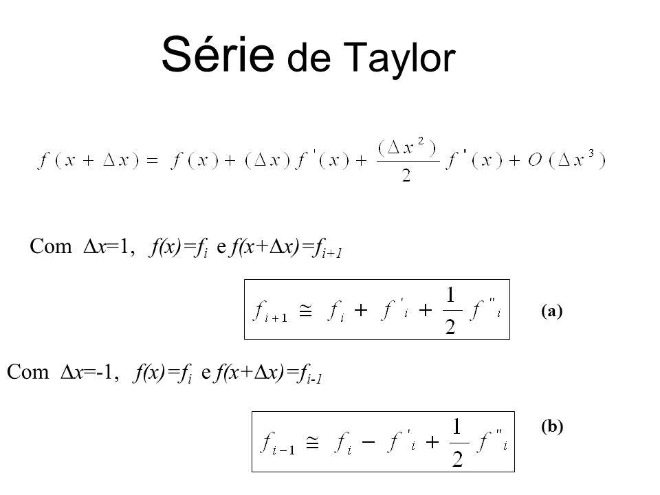 Série de Taylor Com x=1, f(x)=fi e f(x+x)=fi+1