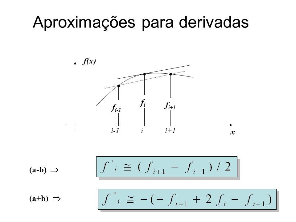 Aproximações para derivadas