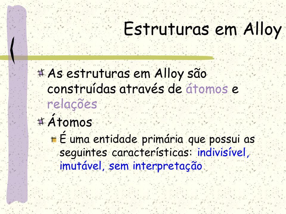 Estruturas em AlloyAs estruturas em Alloy são construídas através de átomos e relações. Átomos.