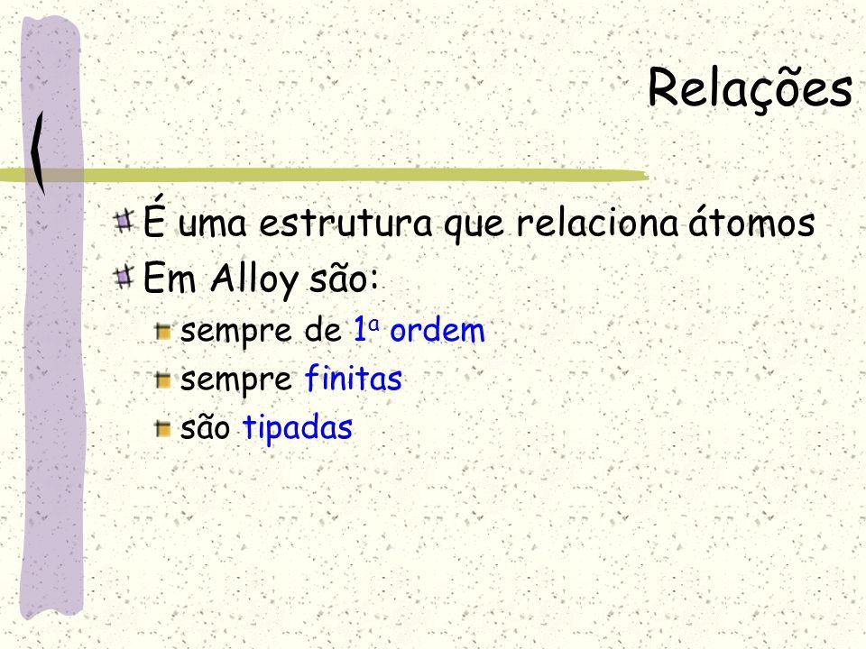 Relações É uma estrutura que relaciona átomos Em Alloy são: