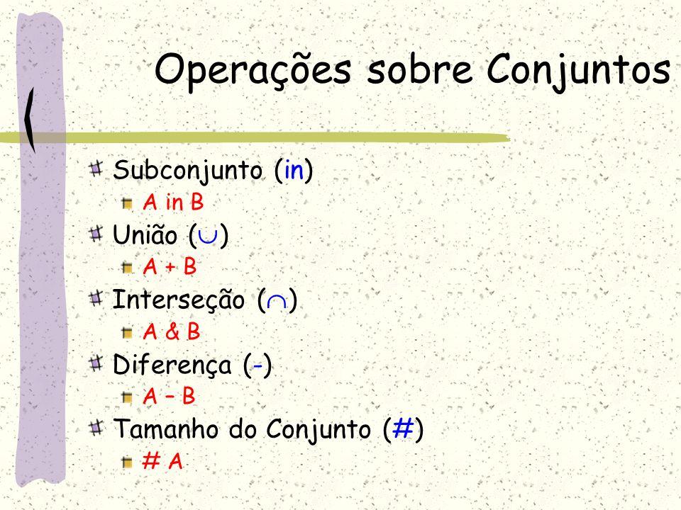 Operações sobre Conjuntos