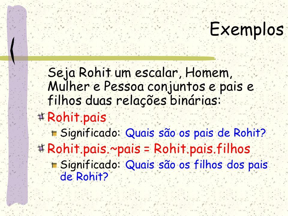 ExemplosSeja Rohit um escalar, Homem, Mulher e Pessoa conjuntos e pais e filhos duas relações binárias: