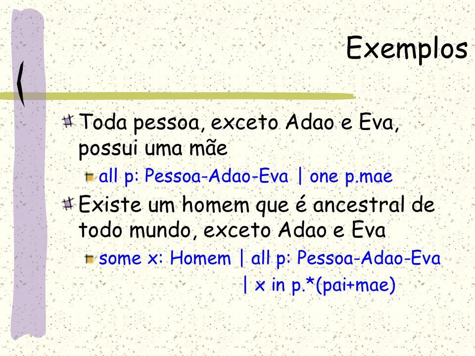 Exemplos Toda pessoa, exceto Adao e Eva, possui uma mãe