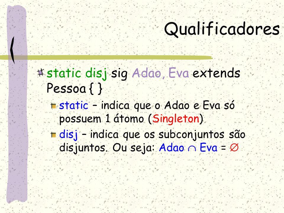 Qualificadores static disj sig Adao, Eva extends Pessoa { }